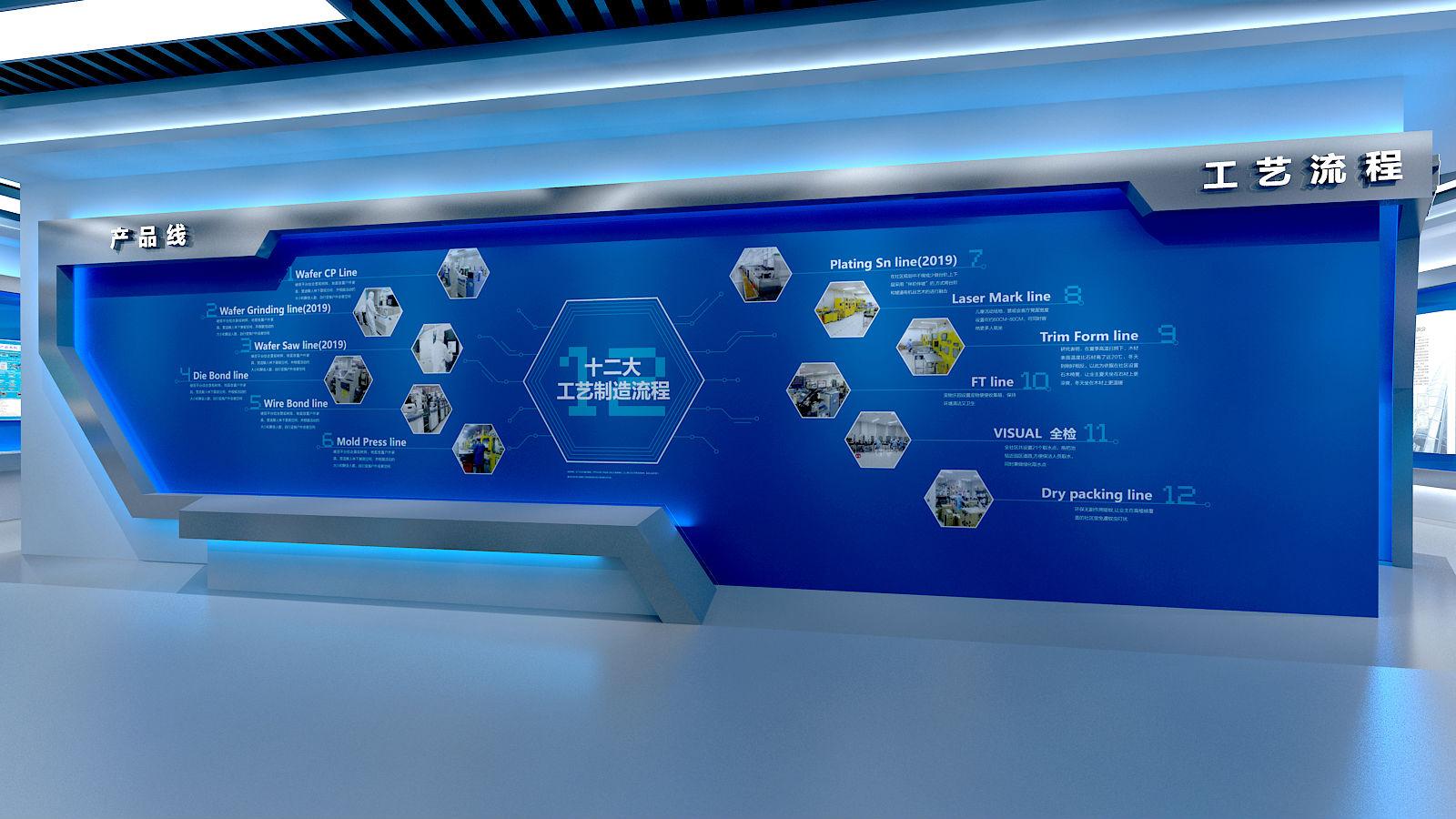 恒拓展厅设计方案图片的展示墙