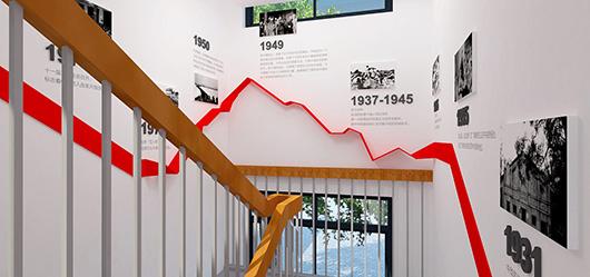 党建文化墙设计方案之楼梯设计效果图2